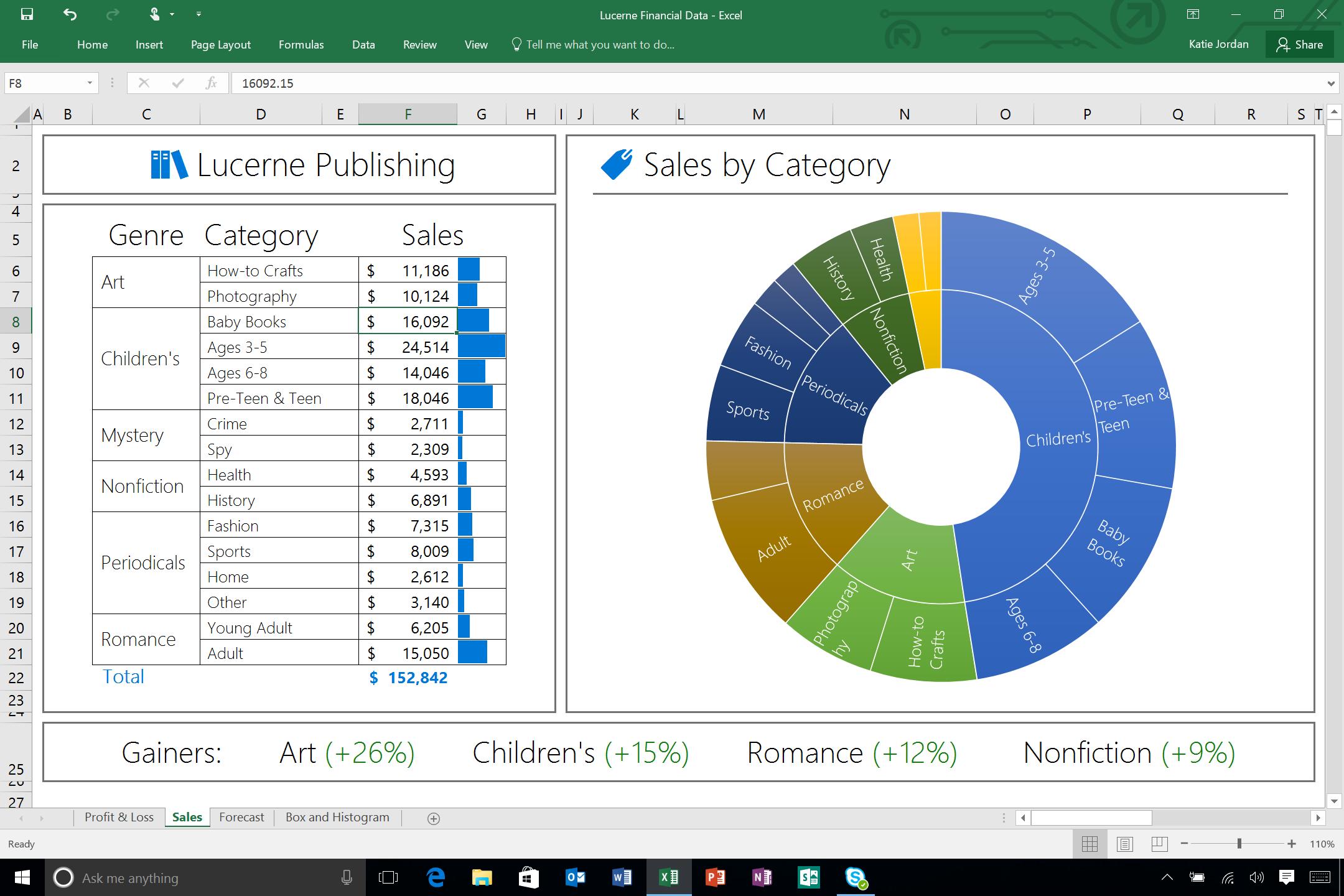 Excel 2016 - New Sunburst Chart